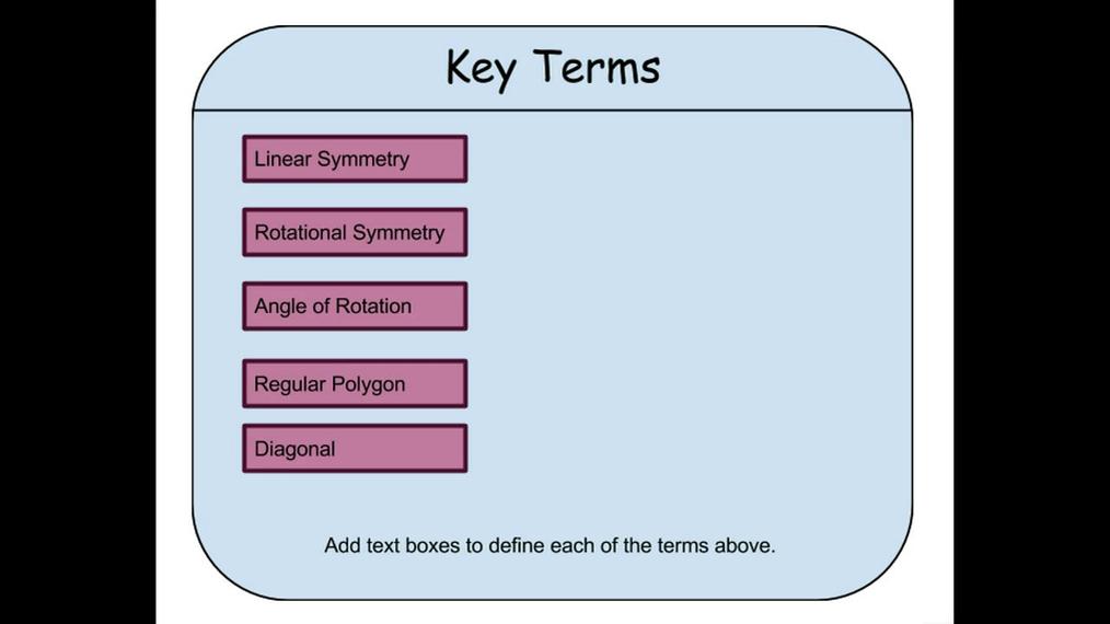 SMI Review Video 8 Key Terms.vid