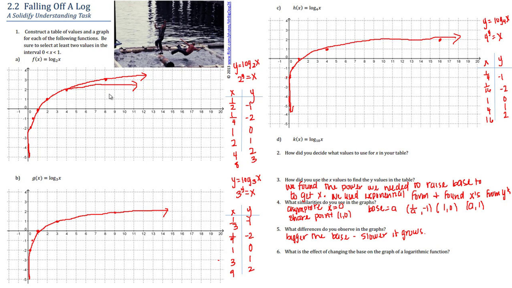 SM III 2.2 Graphing Logarithms Part 2.mp4