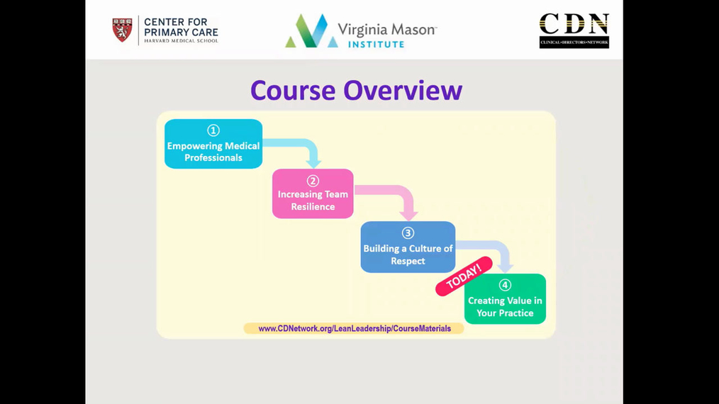 Clinical Leadership & Lean Management Virtual Academy - Session 4: Creating Value in Your Practice