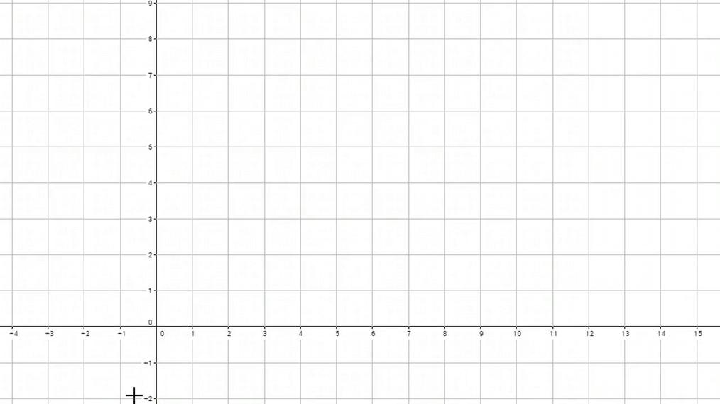 Magnitude of Resulting Vectors.mp4