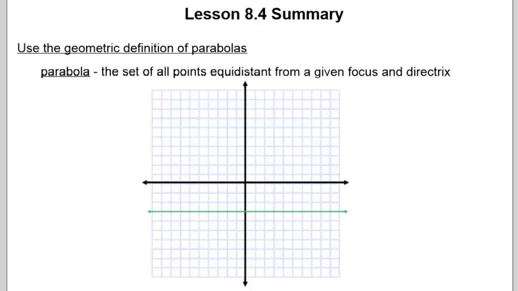 8.4 Lesson Summary.vid