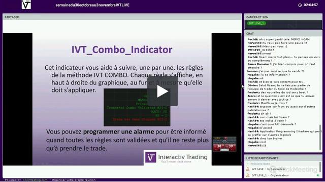 IVT COMBO Indicator