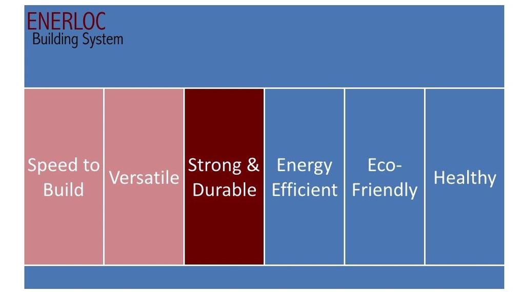 C.   ENERLOC  Features & Benefits Overview