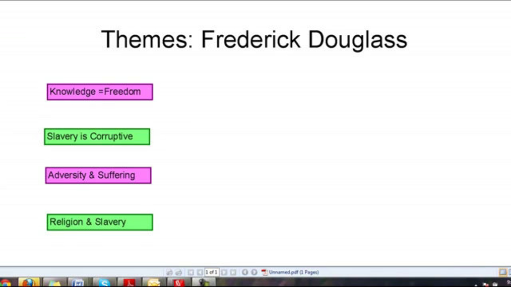 Themes of Frederick Douglass--English 11