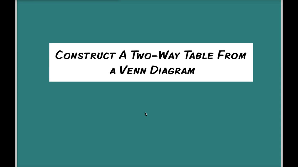 Math 8 Q2 Unit 5 Construct a Two-Way Table from a Venn Diagram.mp4