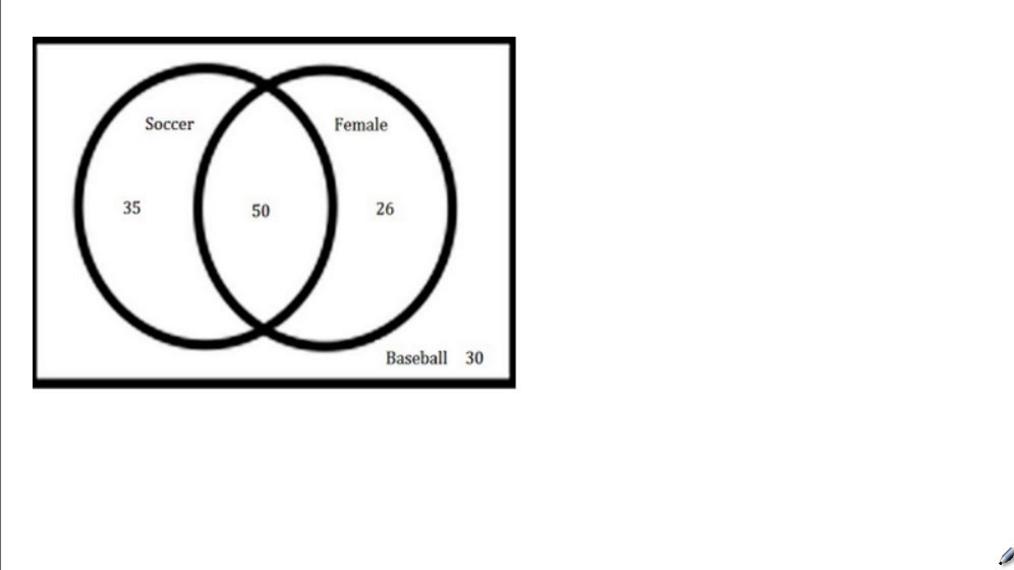 Using Diagrams.mp4