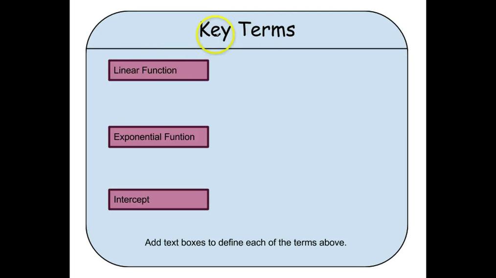 SMI Review Video 4 Key Terms.mp4