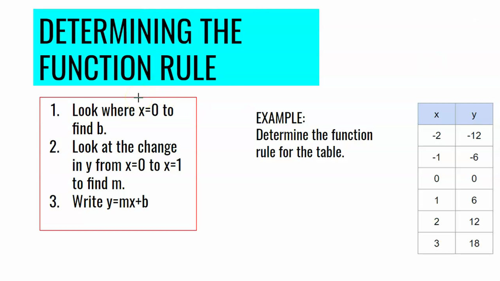 Determining the Function Rule.mp4