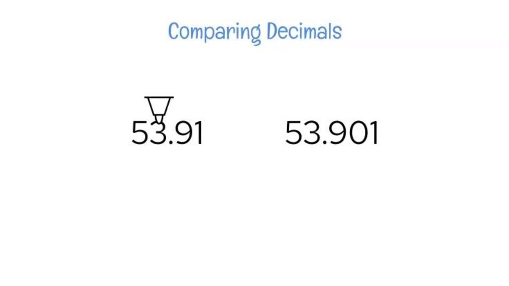 Comparing Decimals.mp4