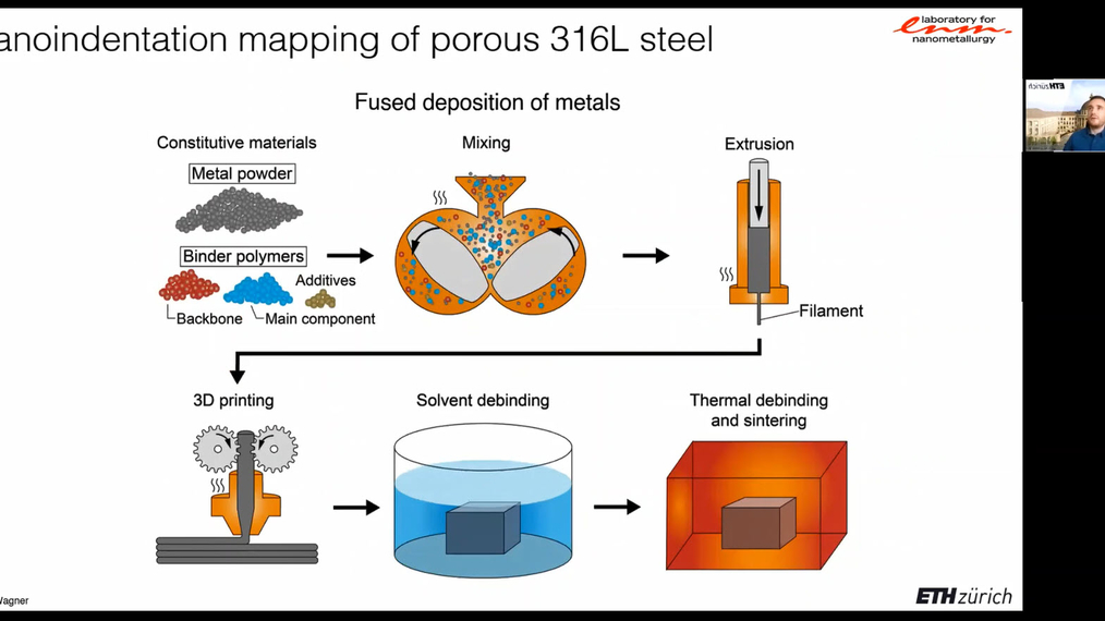 Marius Wagner: Nanoindentation mapping of porous stainless steel fabricated by additive manufacturing