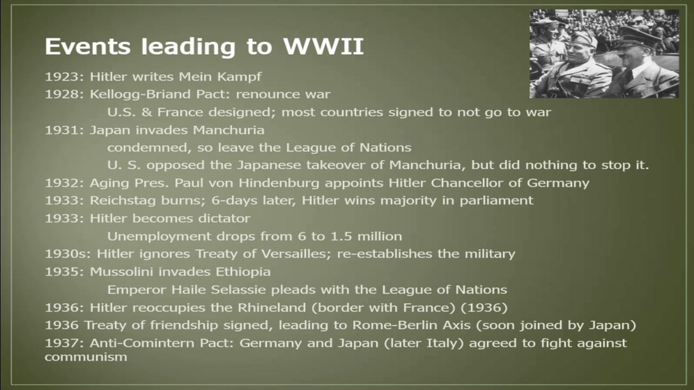 Events Leading to WWII