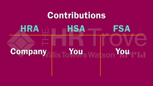 Video 27 _ HRA, HSA, and FSA _ watermarked _ TROVE GENERIC _ final.mp4
