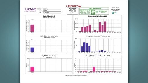 LENA Start 2.0 The LENA Report