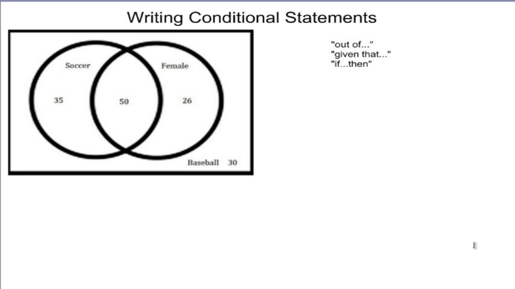 Writing Conditional Statements.mp4
