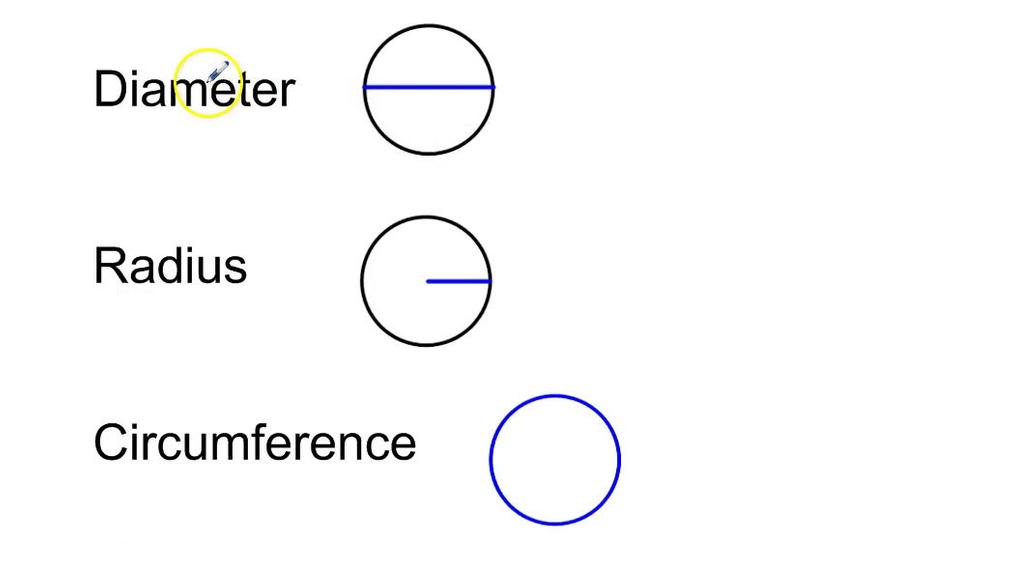 Math 7 Circumference of a Circle.mp4