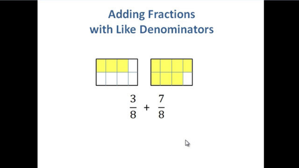 Add Fractions with Like Denominators.mp4