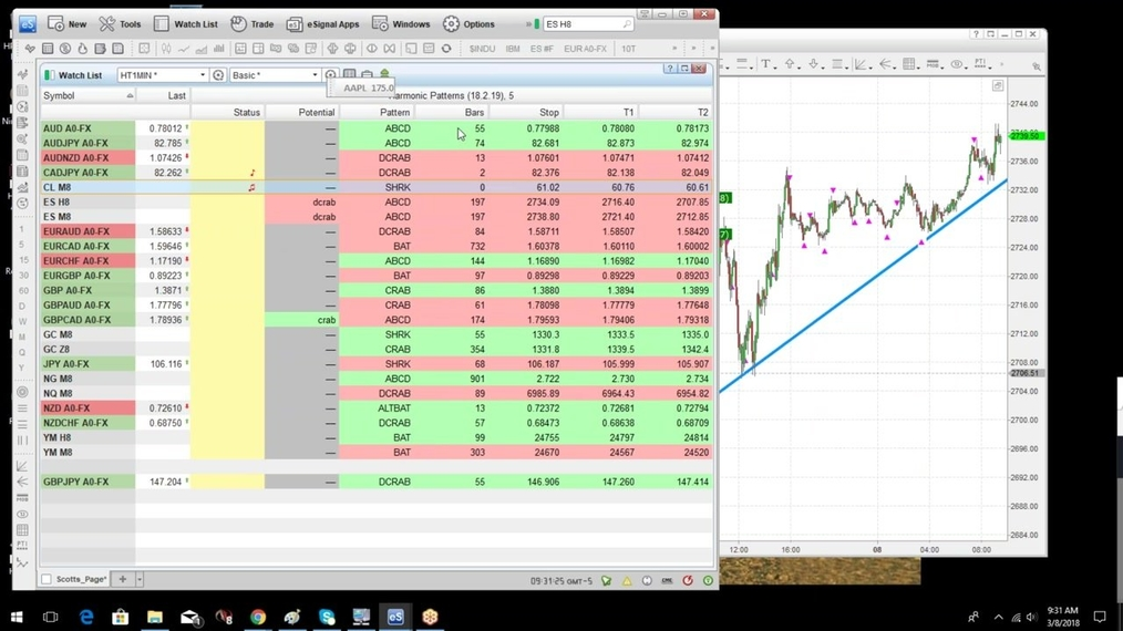2018-03-08 09.00 LIVE Harmonic Trading Platform NT8.mp4