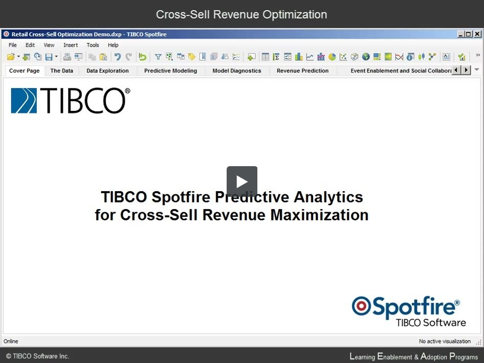 ▷ Retail Cross-Sell Revenue Optimization Analysis | Video Training