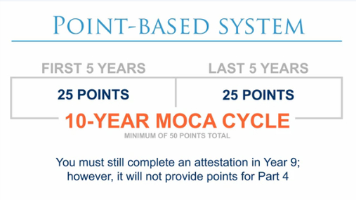 MOCA 2.0 Part 4 Overview