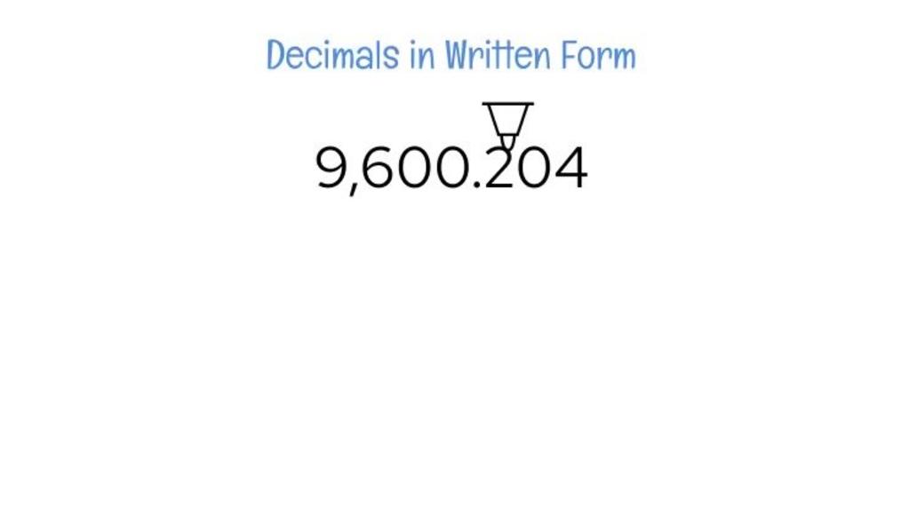 Decimals in Written Form.mp4