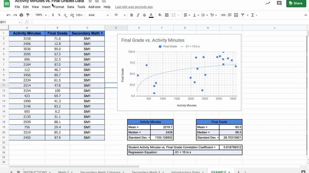 Activity Minutes vs Final Grades Questions.mp4
